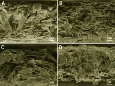 导电银浆银粉不同形态